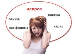 Методика экспресс-диагностики невроза К. Хека и Х. Хесса